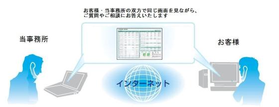 ネットブリーフィング イメージ図